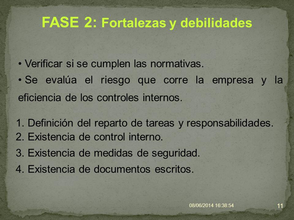 FASE 2: Fortalezas y debilidades