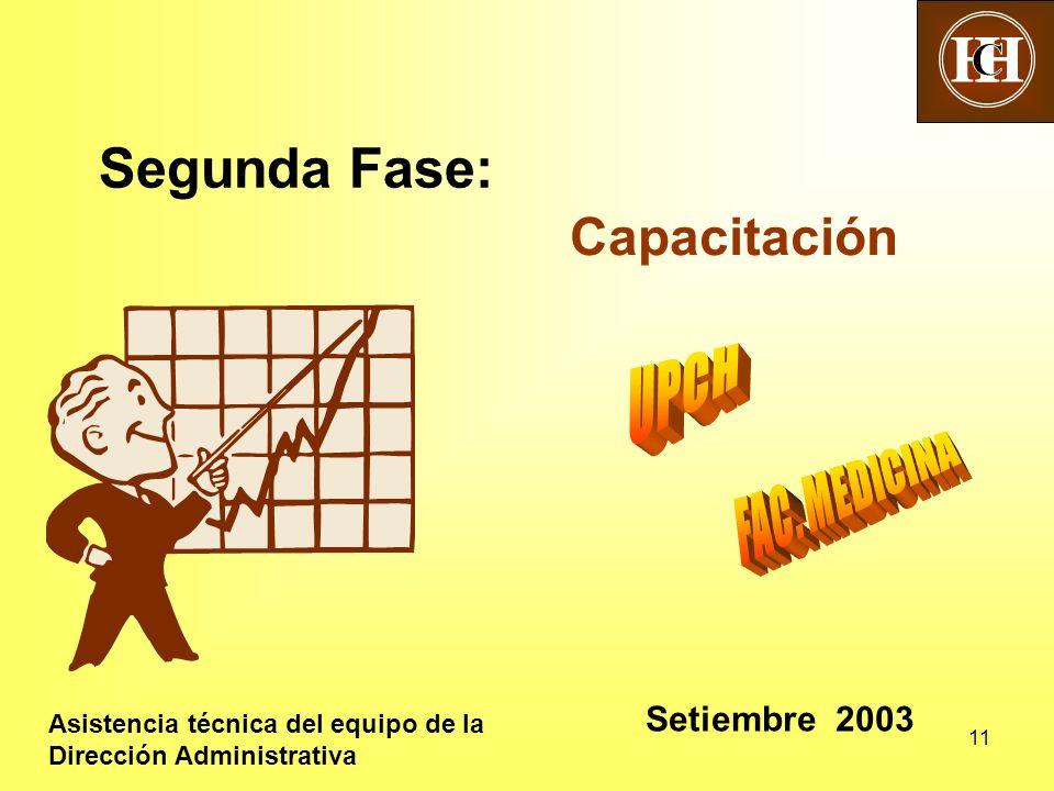H C Segunda Fase: Capacitación UPCH FAC. MEDICINA Setiembre 2003