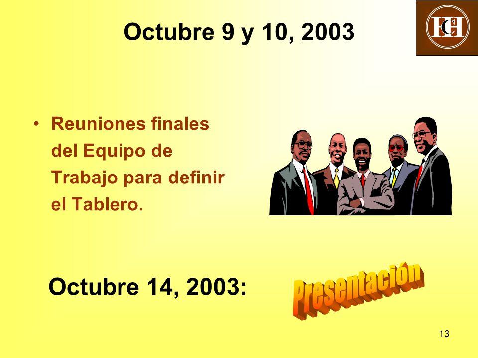 H C Octubre 9 y 10, 2003 Presentación Octubre 14, 2003: