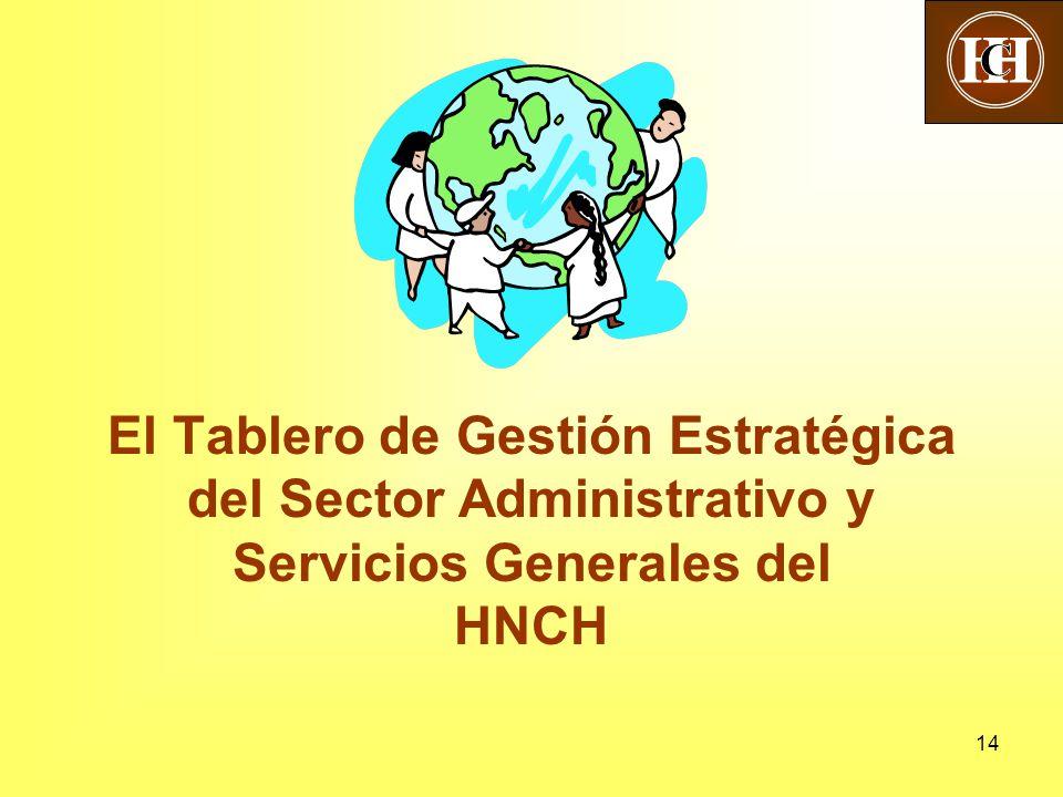 H C El Tablero de Gestión Estratégica del Sector Administrativo y Servicios Generales del HNCH