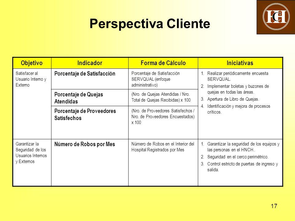 H C Perspectiva Cliente Objetivo Indicador Forma de Cálculo