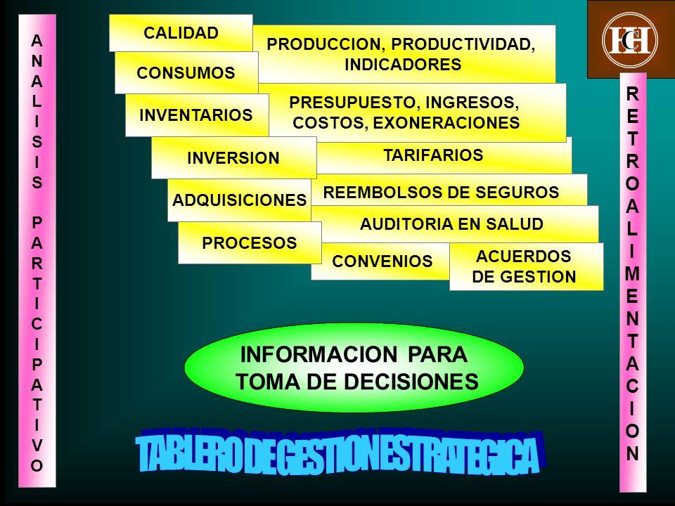 PRODUCCION, PRODUCTIVIDAD, TABLERO DE GESTION ESTRATEGICA