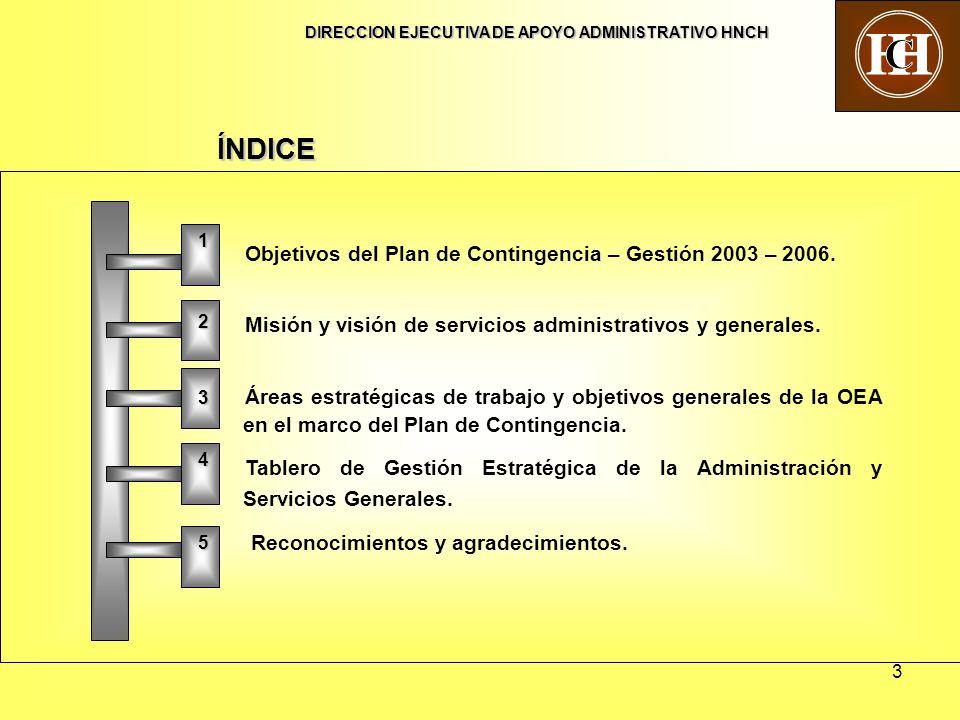 H C ÍNDICE Objetivos del Plan de Contingencia – Gestión 2003 – 2006.