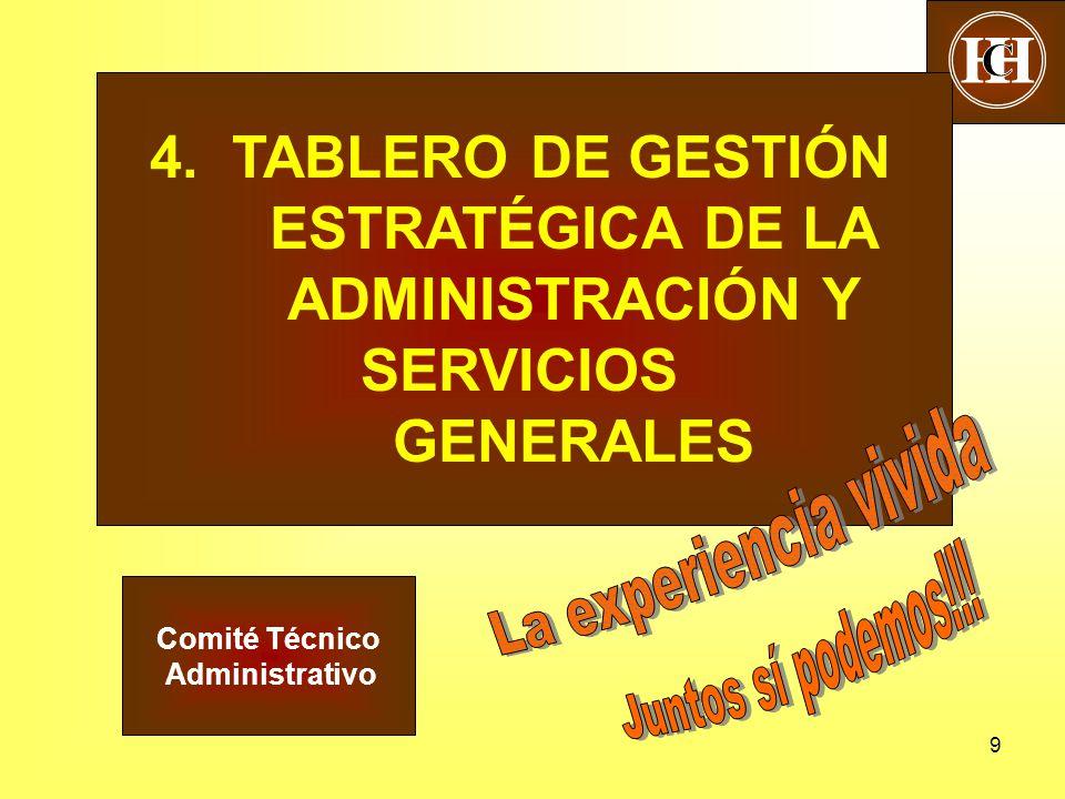 H C. 4. TABLERO DE GESTIÓN ESTRATÉGICA DE LA ADMINISTRACIÓN Y SERVICIOS GENERALES. La experiencia vivida.