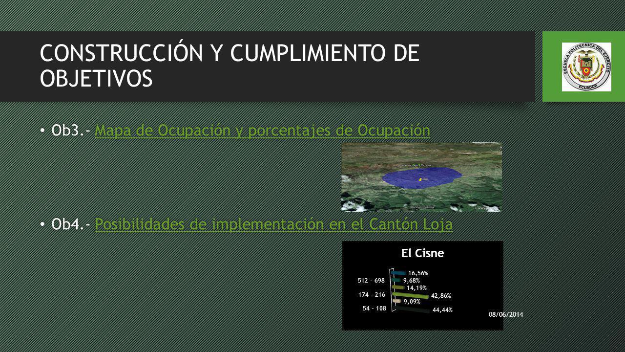 CONSTRUCCIÓN Y CUMPLIMIENTO DE OBJETIVOS