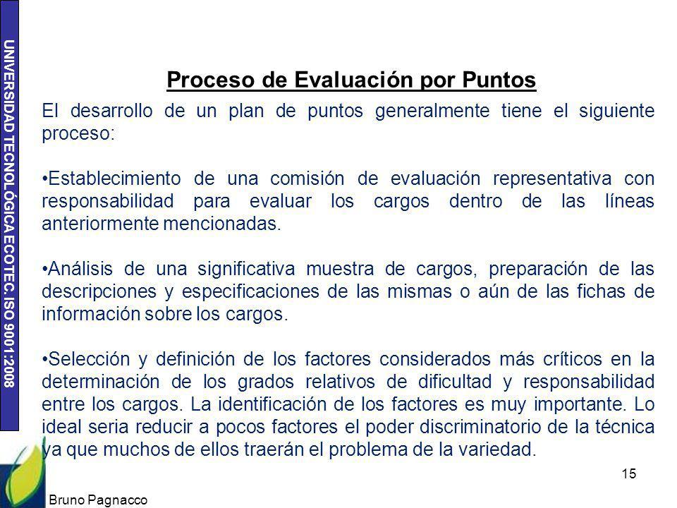 Proceso de Evaluación por Puntos