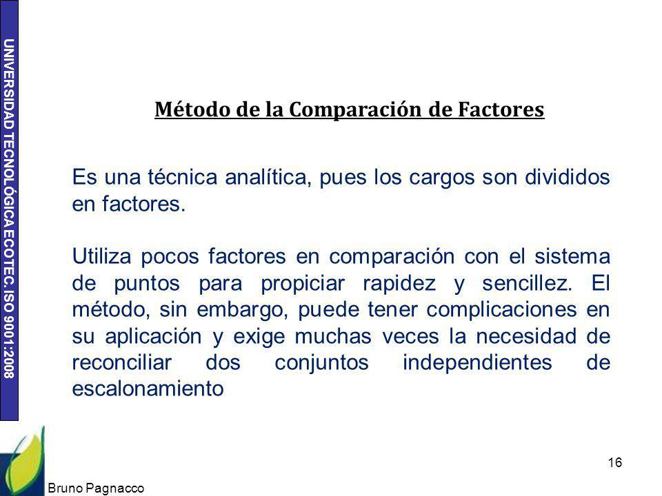 Método de la Comparación de Factores