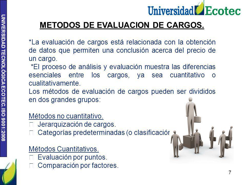 METODOS DE EVALUACION DE CARGOS.