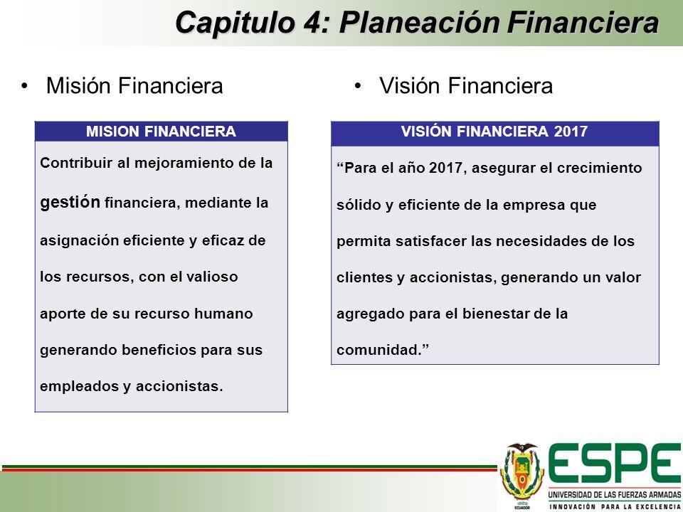 Capitulo 4: Planeación Financiera