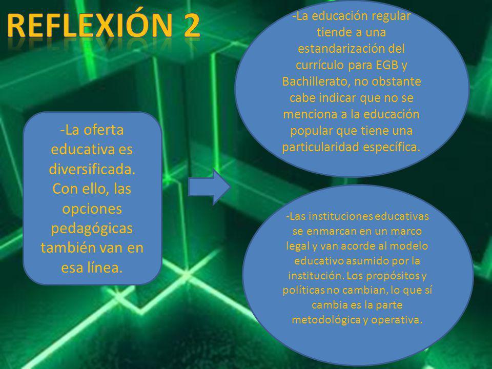 Reflexión 2