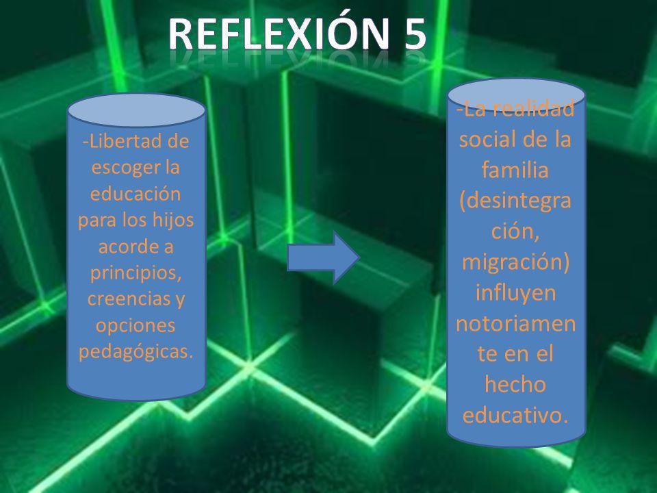 Reflexión 5 -La realidad social de la familia (desintegración, migración) influyen notoriamente en el hecho educativo.