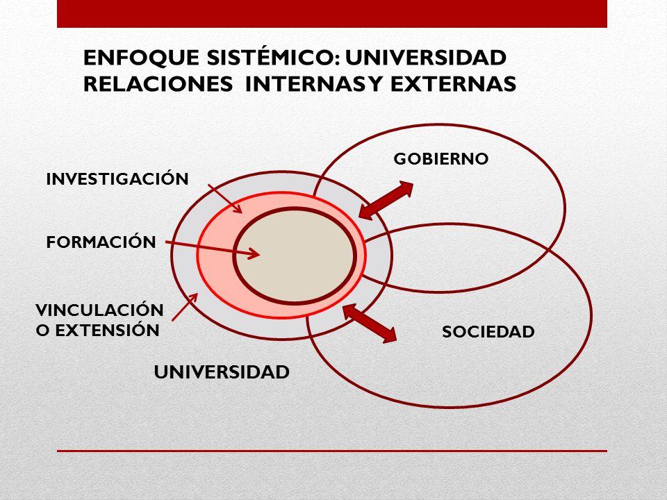 ENFOQUE SISTÉMICO: UNIVERSIDAD RELACIONES INTERNAS Y EXTERNAS