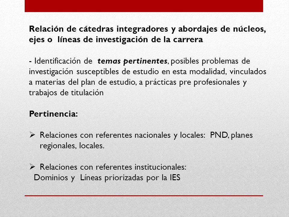 Relación de cátedras integradores y abordajes de núcleos, ejes o líneas de investigación de la carrera