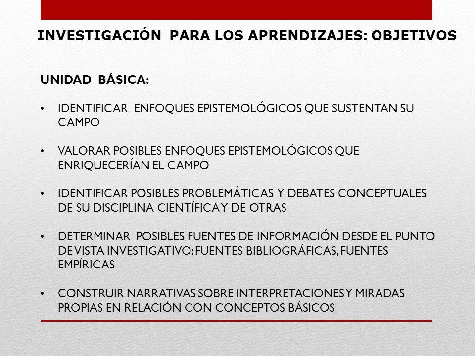 INVESTIGACIÓN PARA LOS APRENDIZAJES: OBJETIVOS