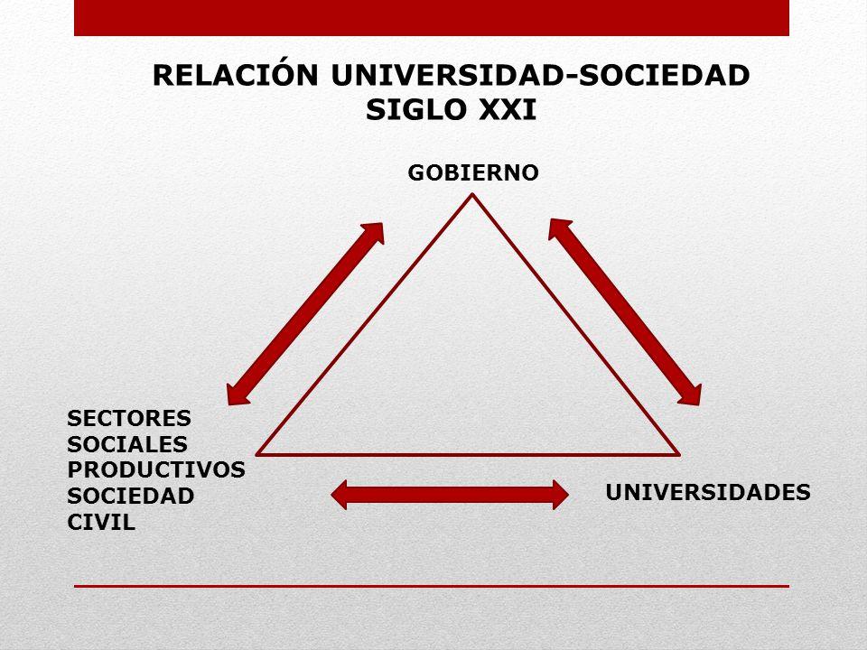RELACIÓN UNIVERSIDAD-SOCIEDAD