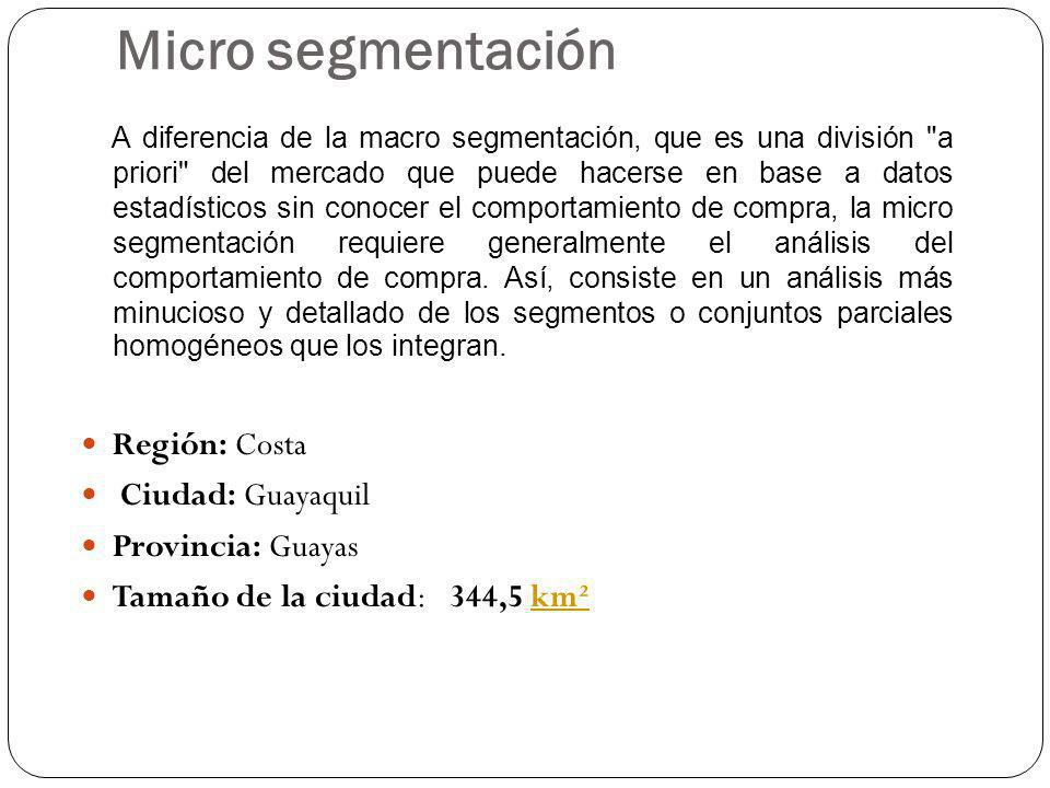 Micro segmentación Región: Costa Ciudad: Guayaquil Provincia: Guayas