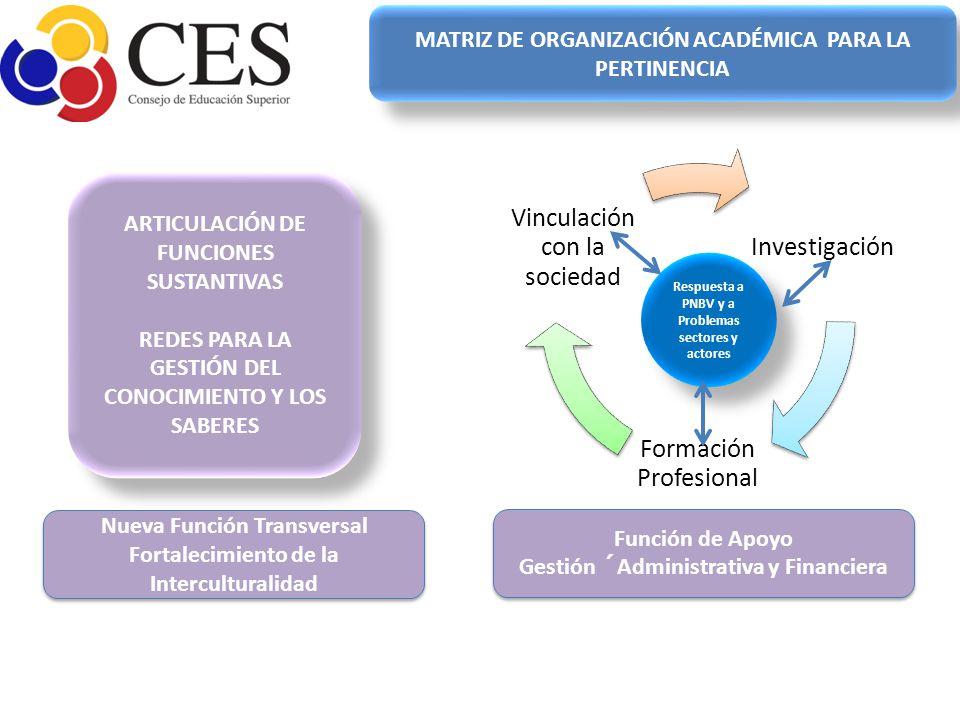 Formación Profesional Vinculación con la sociedad