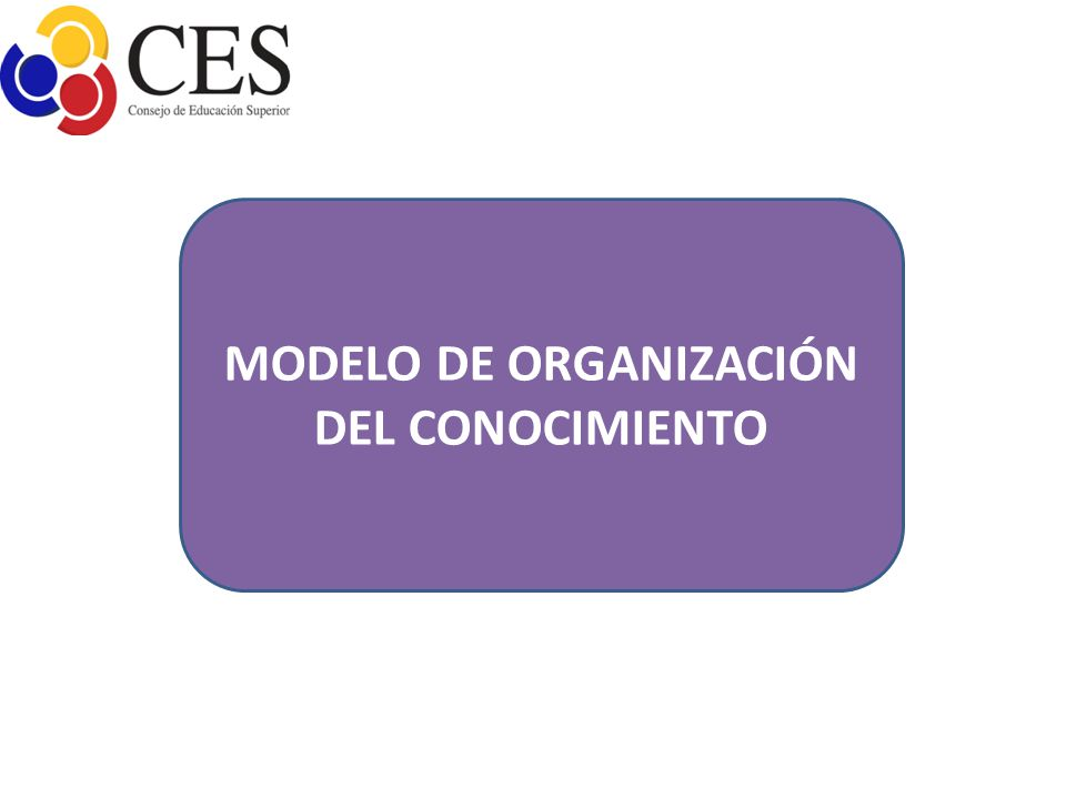 MODELO DE ORGANIZACIÓN DEL CONOCIMIENTO
