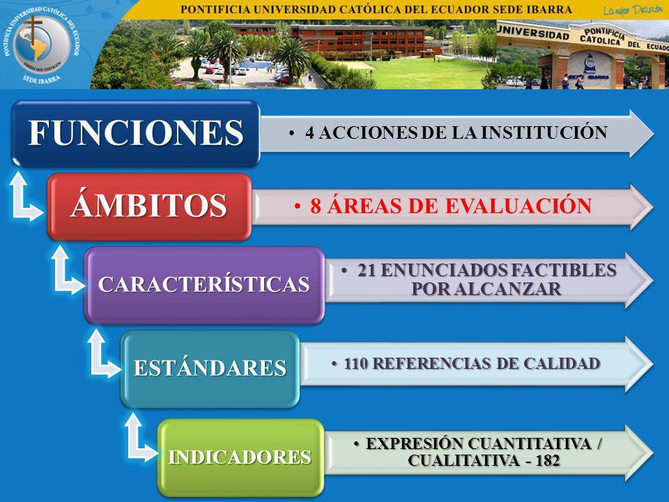 FUNCIONES ÁMBITOS ESTÁNDARES 8 ÁREAS DE EVALUACIÓN CARACTERÍSTICAS
