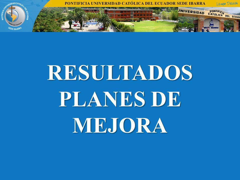 RESULTADOS PLANES DE MEJORA