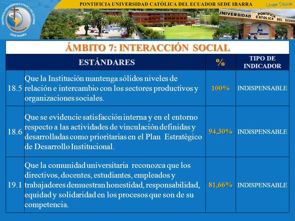 ÁMBITO 7: INTERACCIÓN SOCIAL
