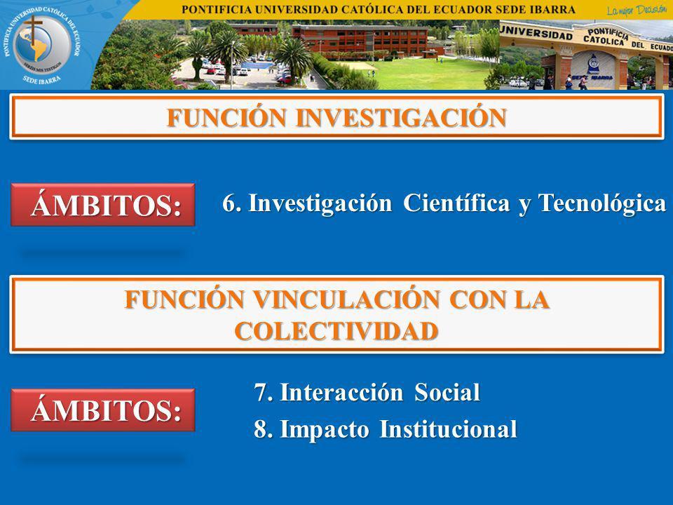 FUNCIÓN INVESTIGACIÓN FUNCIÓN VINCULACIÓN CON LA COLECTIVIDAD