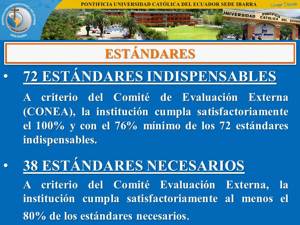72 ESTÁNDARES INDISPENSABLES