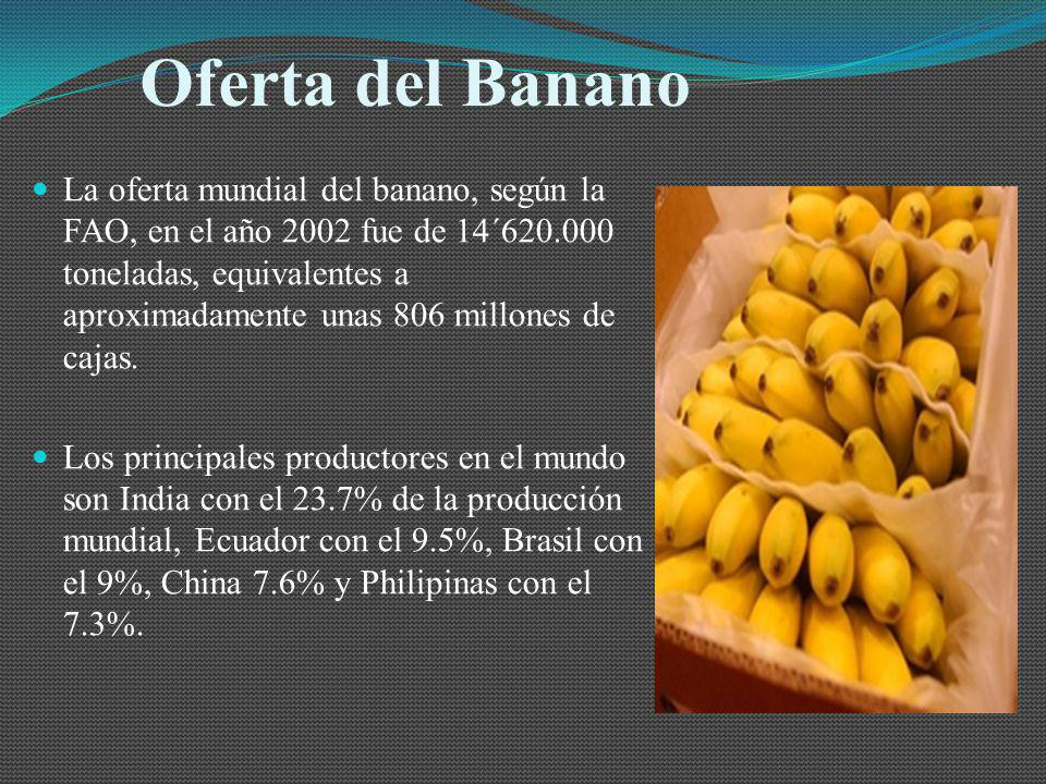 Oferta del Banano