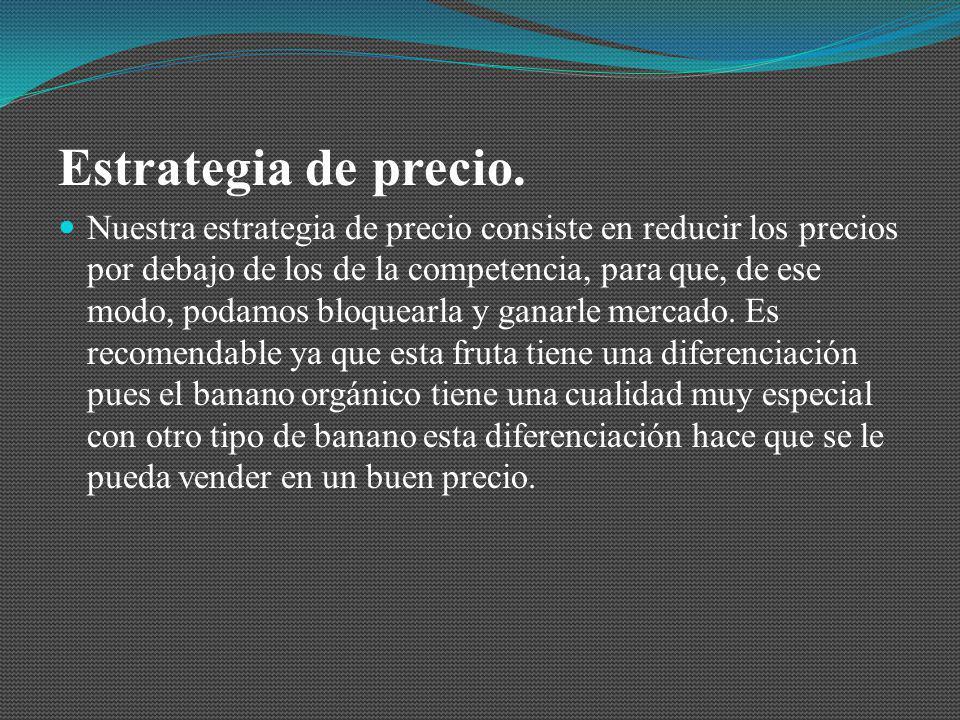 Estrategia de precio.