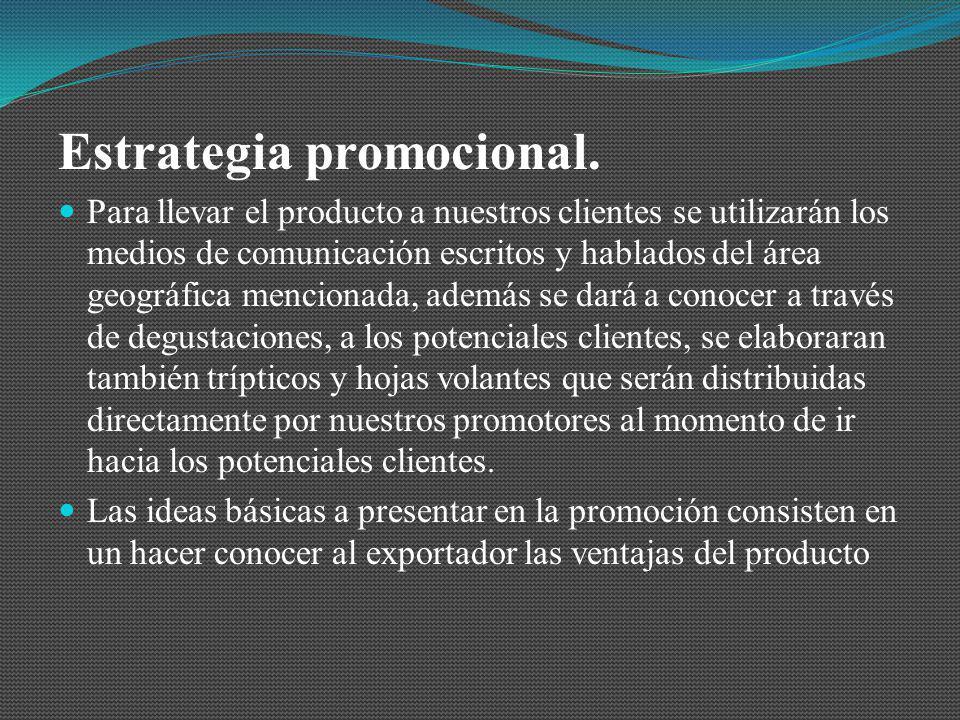 Estrategia promocional.