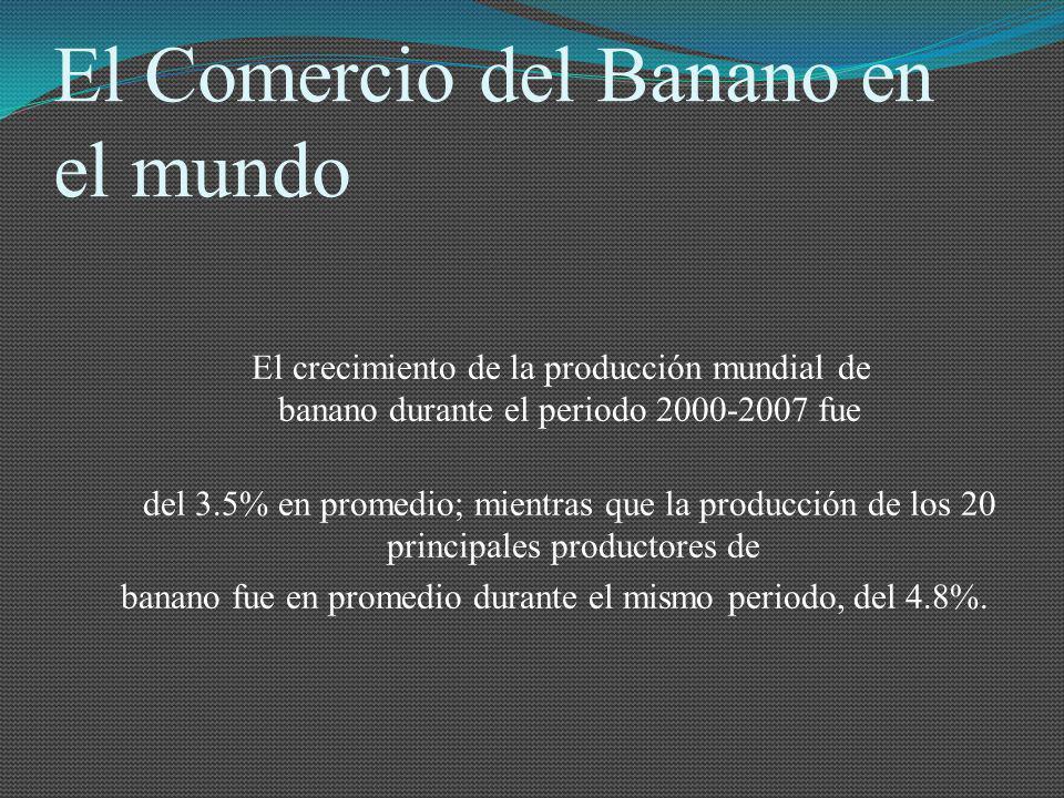 El Comercio del Banano en el mundo
