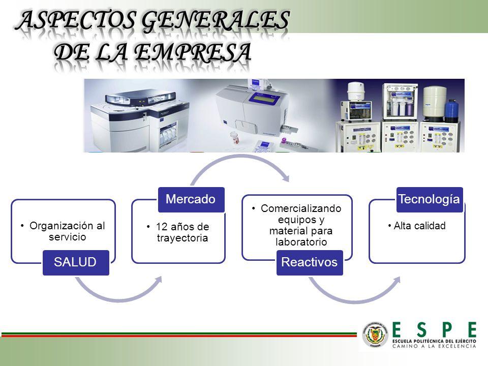 ASPECTOS GENERALES DE LA EMPRESA