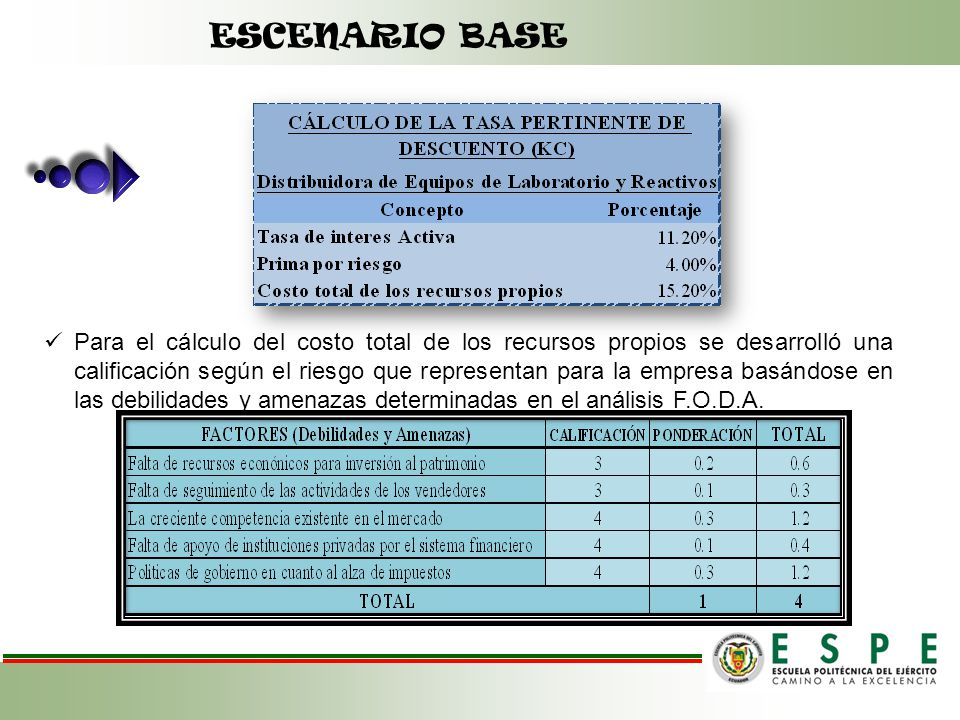 ESCENARIO BASE