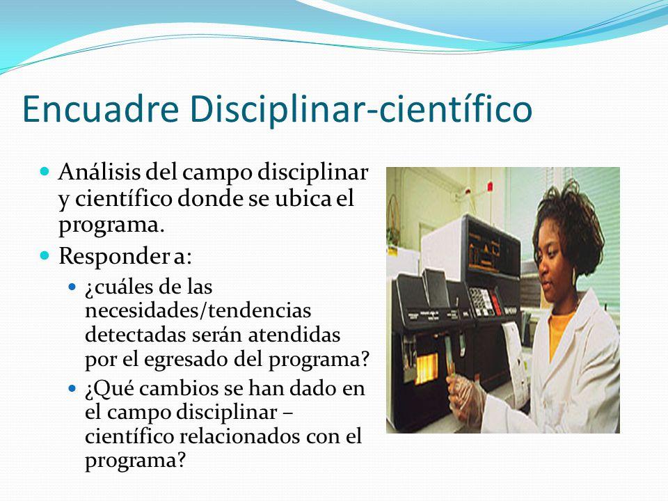 Encuadre Disciplinar-científico