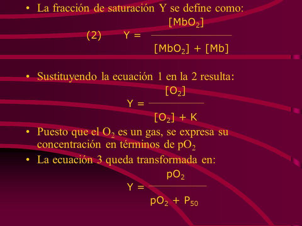 La fracción de saturación Y se define como: