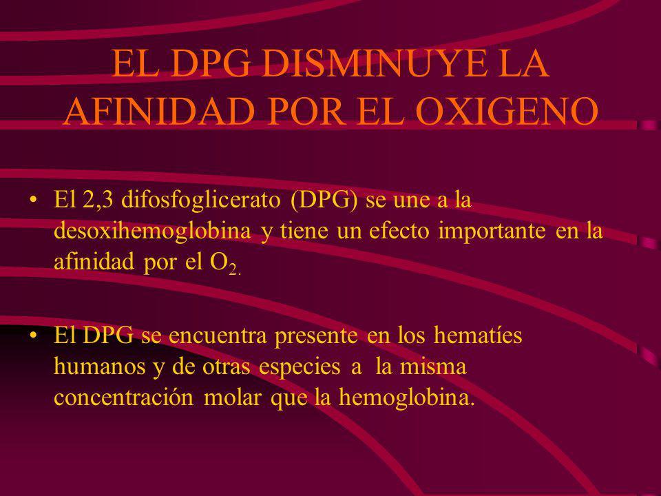 EL DPG DISMINUYE LA AFINIDAD POR EL OXIGENO