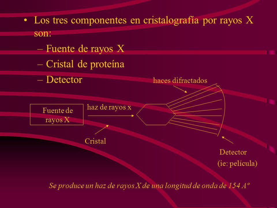 Se produce un haz de rayos X de una longitud de onda de 154 Aº
