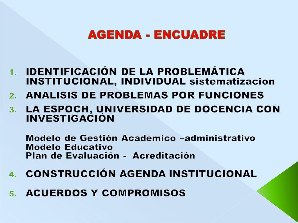 AGENDA - ENCUADRE IDENTIFICACIÓN DE LA PROBLEMÁTICA INSTITUCIONAL, INDIVIDUAL sistematizacion. ANALISIS DE PROBLEMAS POR FUNCIONES.