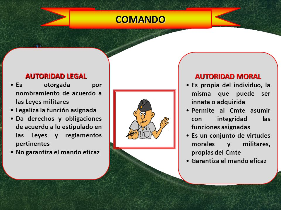 COMANDO AUTORIDAD LEGAL AUTORIDAD MORAL