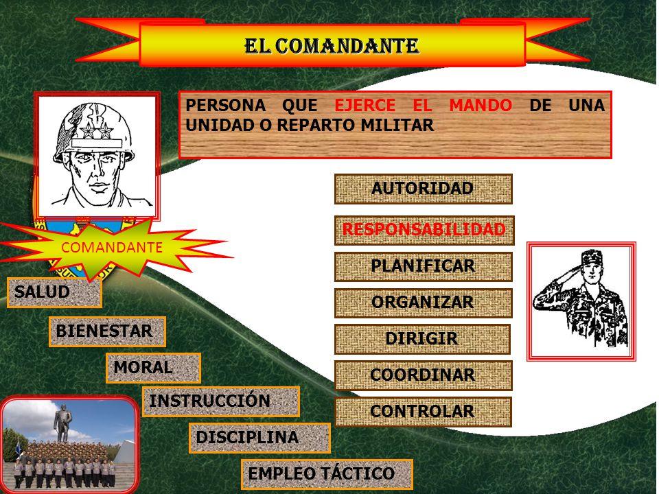 EL COMANDANTE PERSONA QUE EJERCE EL MANDO DE UNA UNIDAD O REPARTO MILITAR. AUTORIDAD. COMANDANTE.
