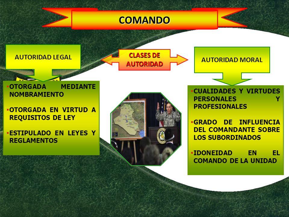 COMANDO AUTORIDAD LEGAL CLASES DE AUTORIDAD MORAL AUTORIDAD