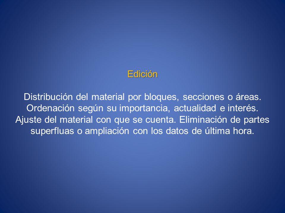 Edición Distribución del material por bloques, secciones o áreas. Ordenación según su importancia, actualidad e interés.