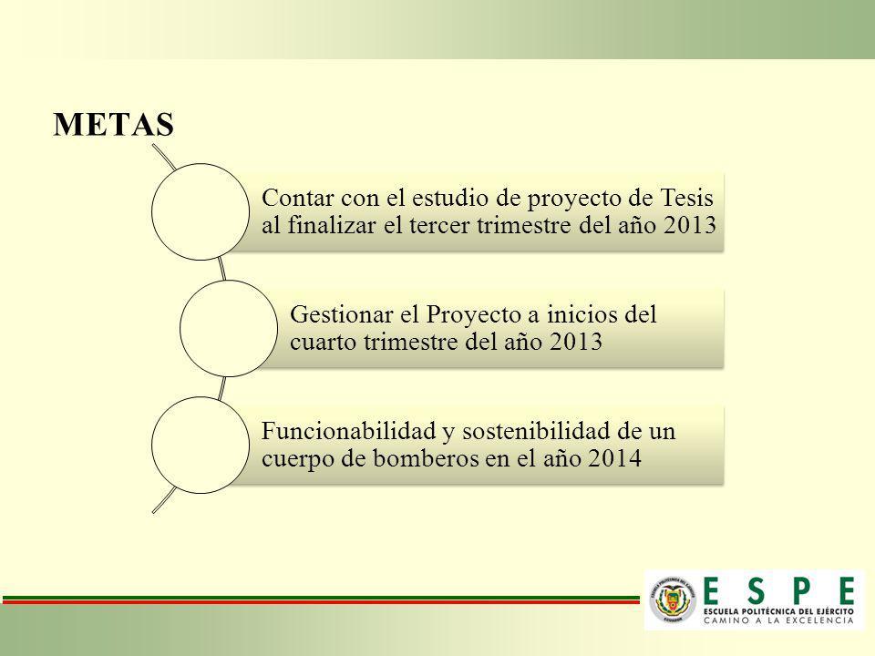 METAS Contar con el estudio de proyecto de Tesis al finalizar el tercer trimestre del año 2013.