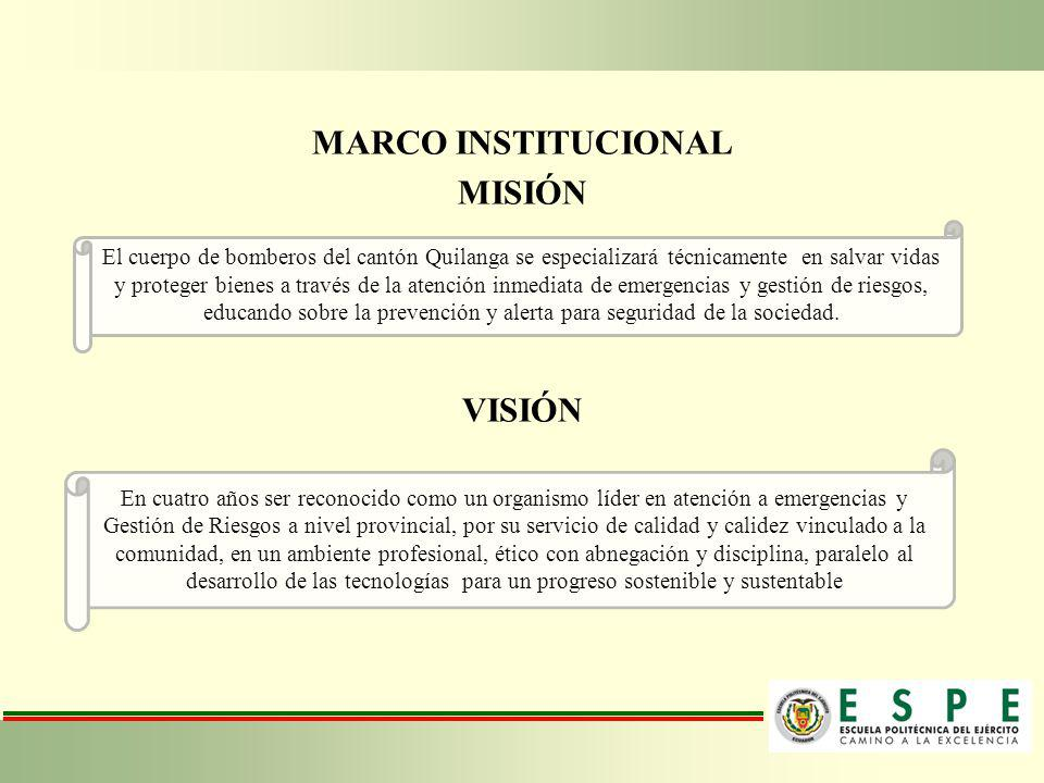 MARCO INSTITUCIONAL MISIÓN VISIÓN