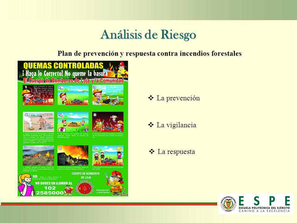 Plan de prevención y respuesta contra incendios forestales