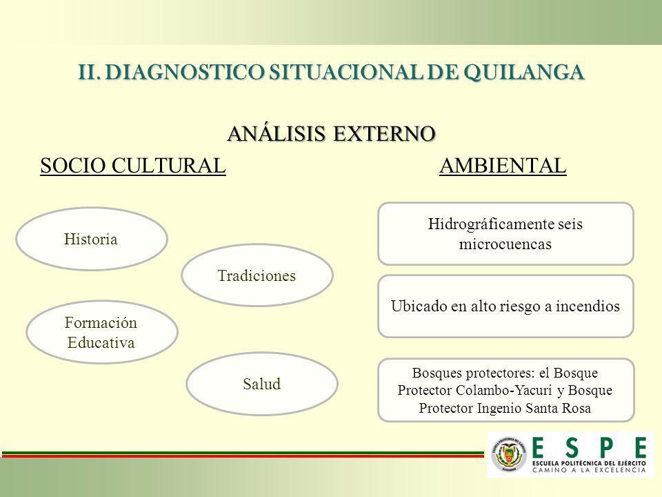 II. DIAGNOSTICO SITUACIONAL DE QUILANGA