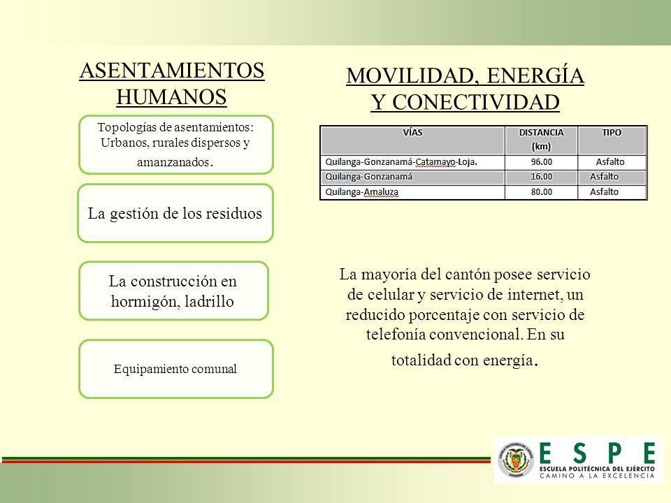ASENTAMIENTOS HUMANOS MOVILIDAD, ENERGÍA Y CONECTIVIDAD