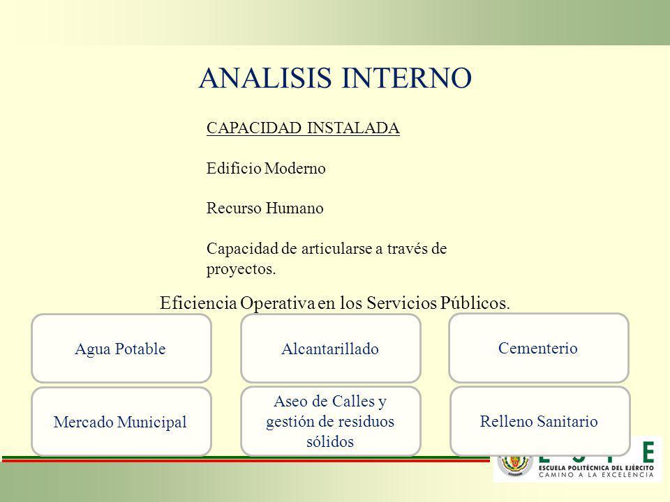 ANALISIS INTERNO Eficiencia Operativa en los Servicios Públicos.