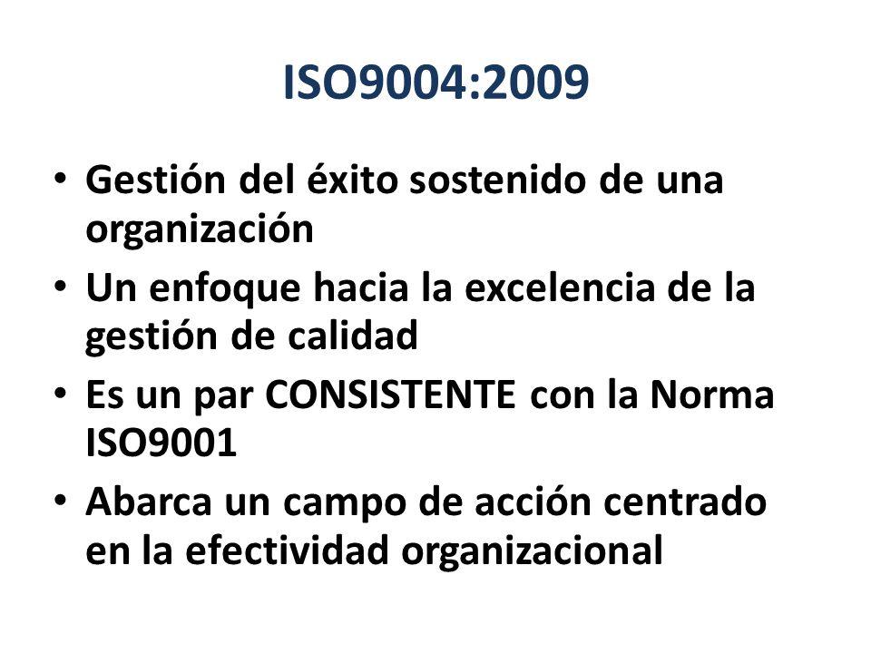ISO9004:2009 Gestión del éxito sostenido de una organización