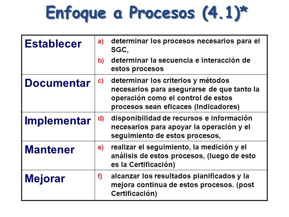 Enfoque a Procesos (4.1)* Establecer Documentar Implementar Mantener